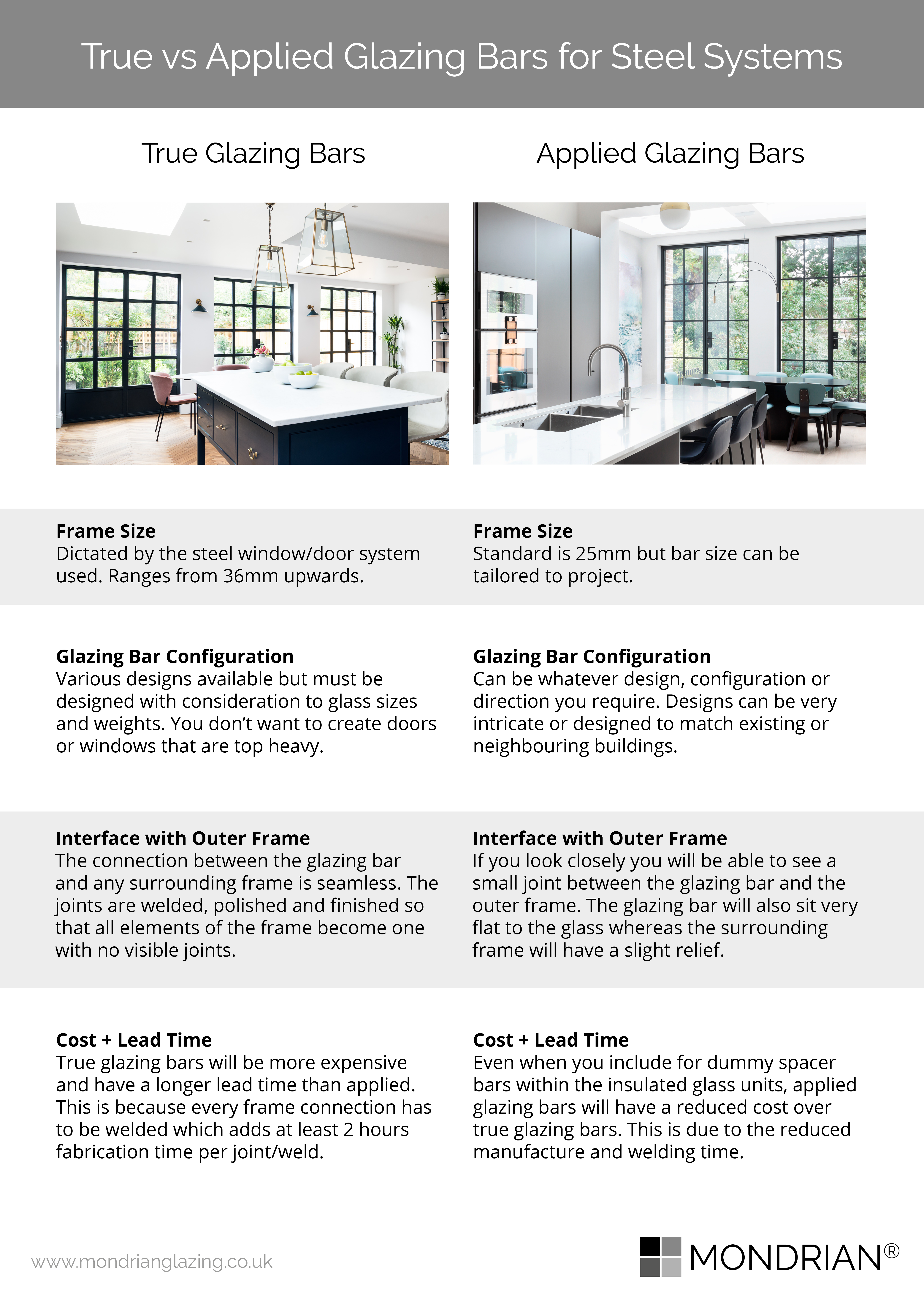 true vs applied glazing bars infographic