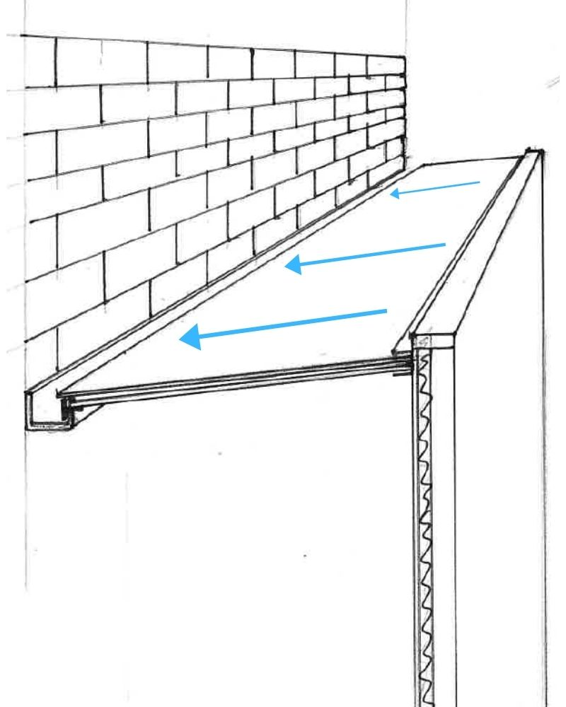 pencil sketch of a structural gutter